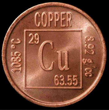 copper symbol  good