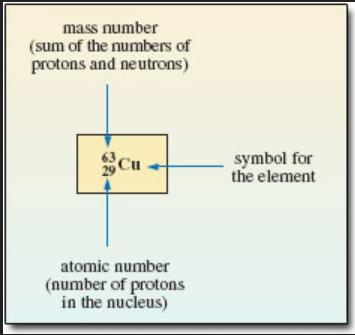 copper atom 1