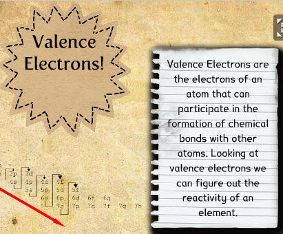 valence 4