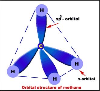 sp orbital  7
