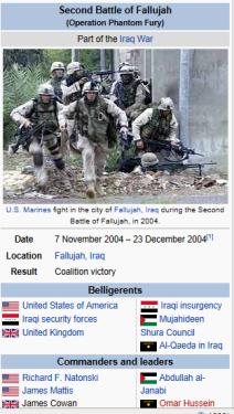 fallujah iraq