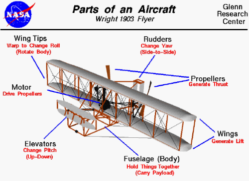 wright plane 5