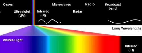 em spectrum 8